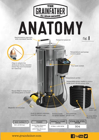 all in one beer brewing system